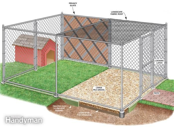 Backyard Dog Run Ideas How To Build A Chain Link Kennel For Your