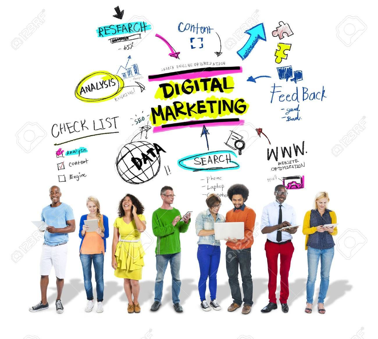 Even If You Re Just Beginning On Craigslist You Will Need To Understand How Things Work On One Digital Marketing Strategy Marketing Strategy Digital Marketing