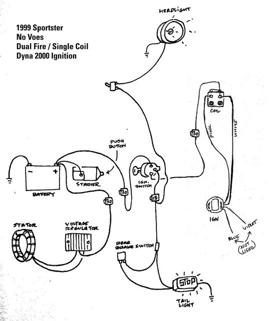 dyna single fire ignition wiring trusted schematics diagram rh roadntracks com shovelhead ignition switch wiring Shovelhead Chopper Wiring Diagram
