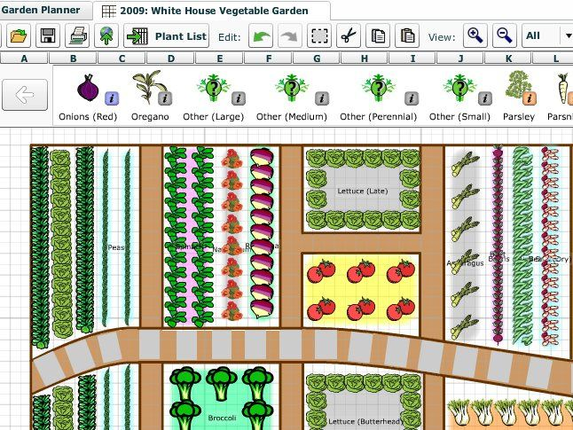 Superieur Produce The Perfect Garden Plan: The KGI Garden Planner Has Over 130  Vegetables, Herbs And Fruit And Detailed Growing Information Is Just A  Click Away.