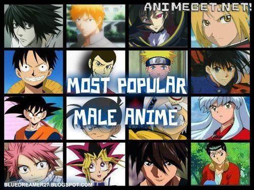Most Popular Male Anime Can You Name Them All
