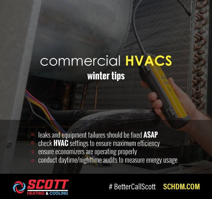 If You Notice That Your Commercial Hvac Is Having Issues Make