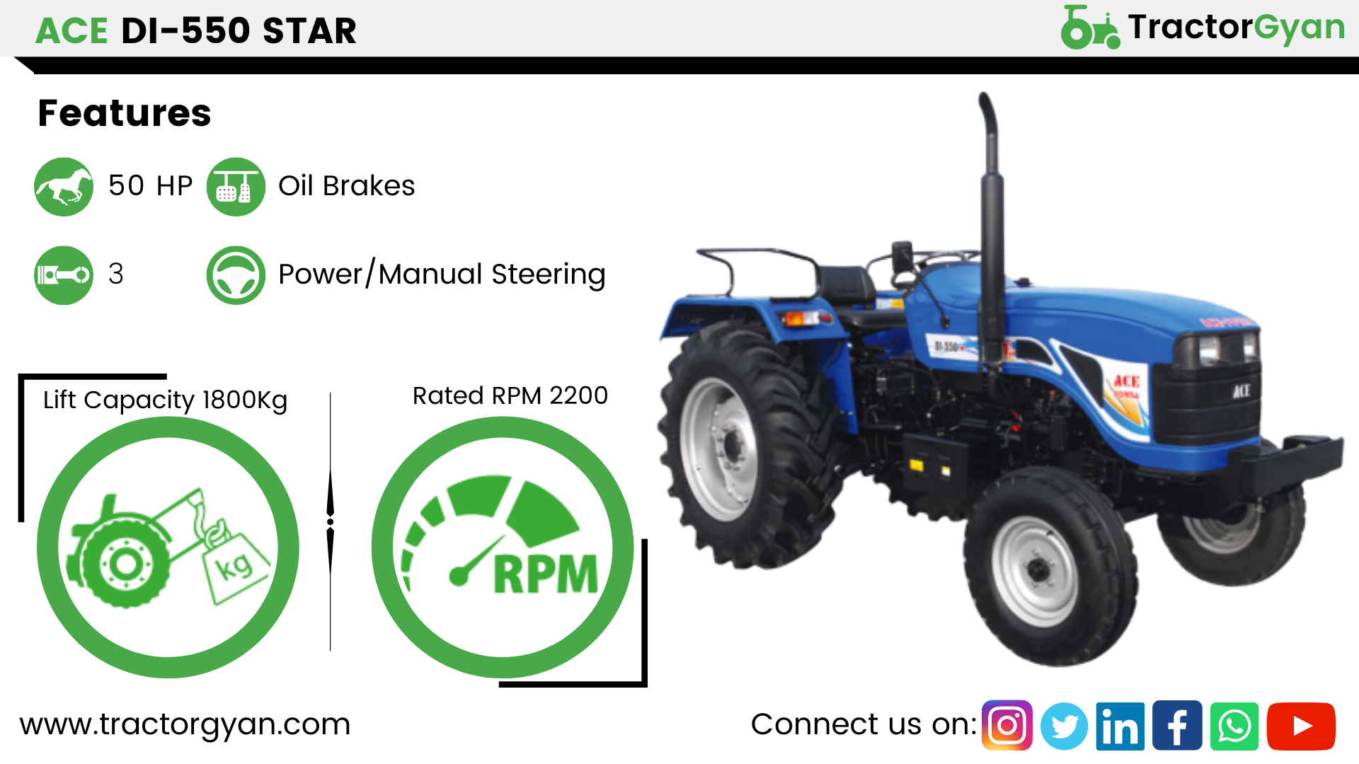 Title Ace Tractor Onroad Price, Features and