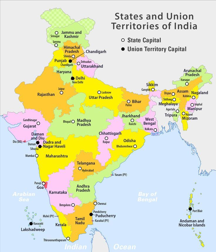 Federal Union of India 7 union territories and 29 states further