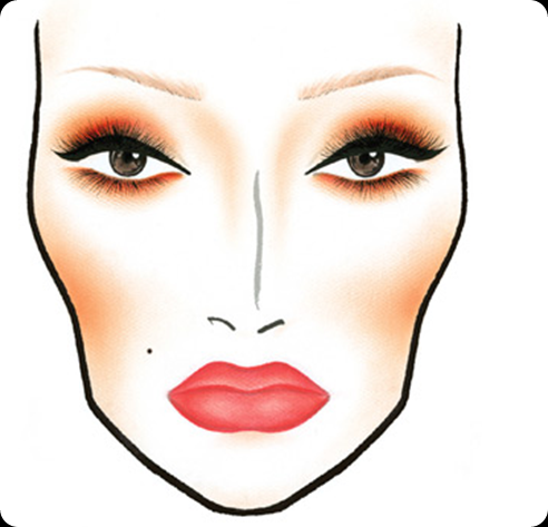 MAC COSMETICS TO THE BEACH FACE CHARTS - MYSTICAL MAKE UP AND BEAUTY
