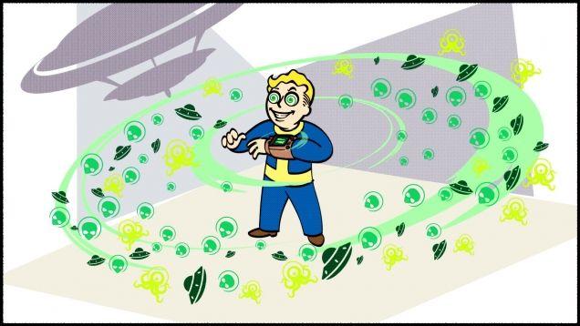 Future Retro Achievement - Fallout 4 | XboxAchievements.com