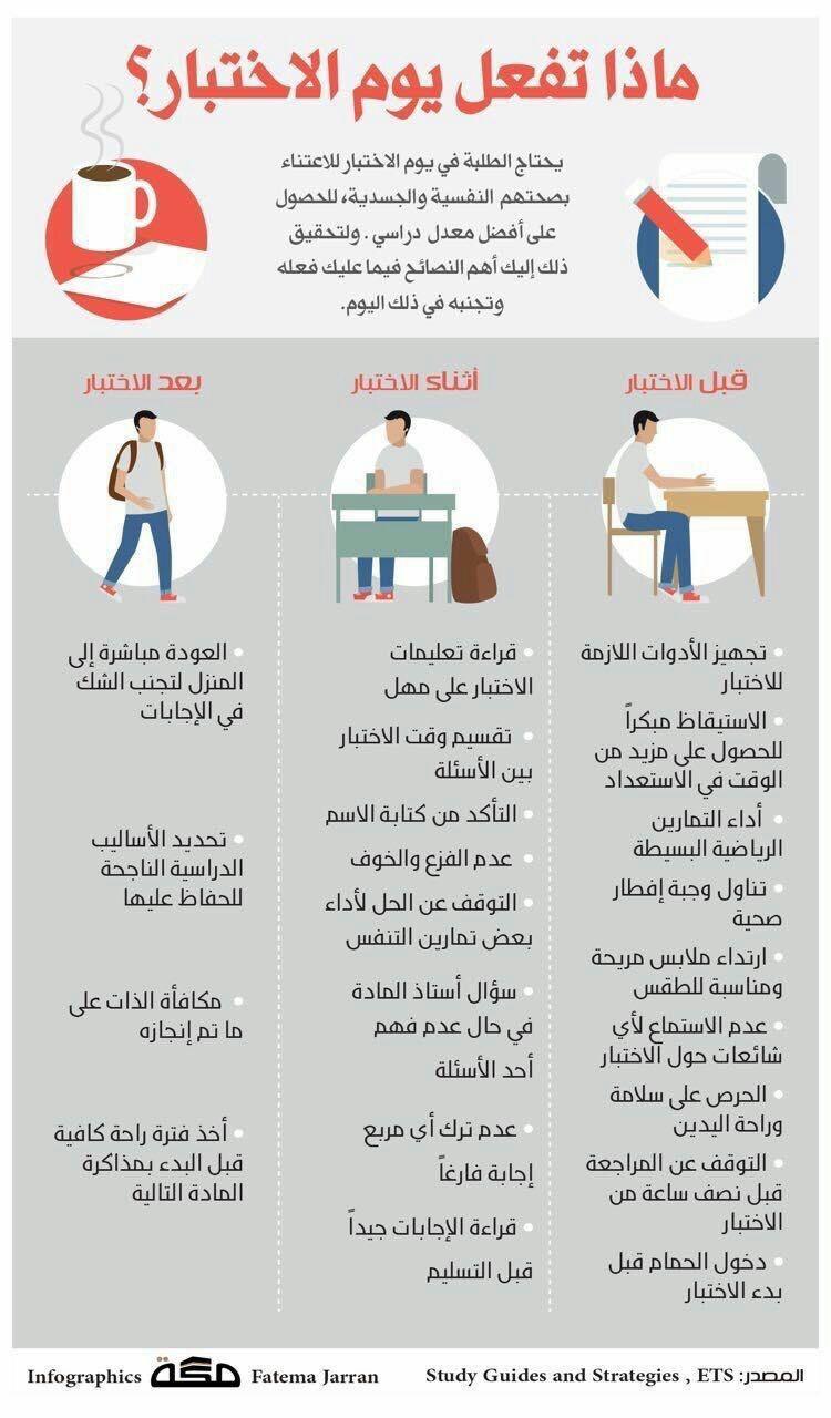 ماذا تفعل يوم الاختبار Life Skills Activities Study Skills Learning Websites
