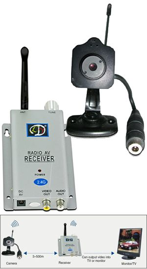 Super Mini Wireless Video Security Camera 24ghz Receiver Great For