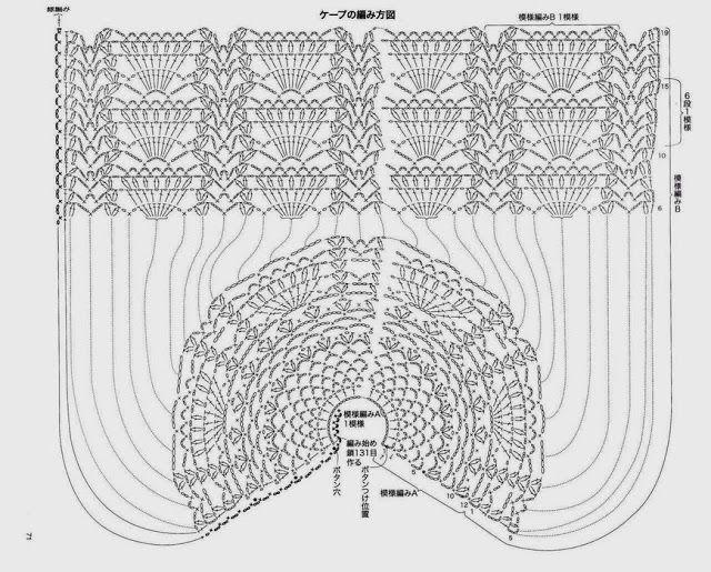 lo spazio di lilla: A gentile richiesta...Schemi di scialli semicircolari crochet / Semicircular crochet shawls charts