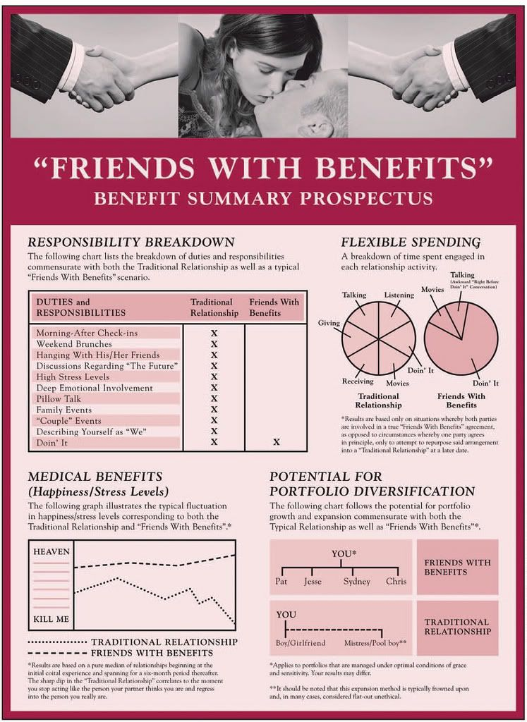 Friends with benefits ideas