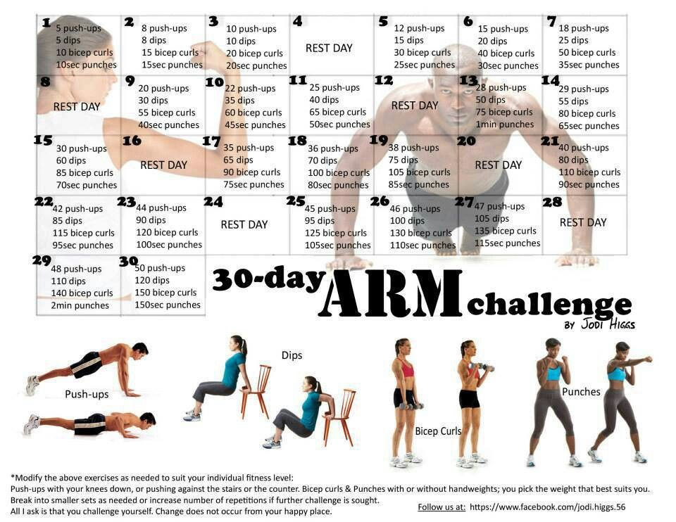 Flabby arms to tone arms!! | Health & Fitness | Pinterest | Tone ...