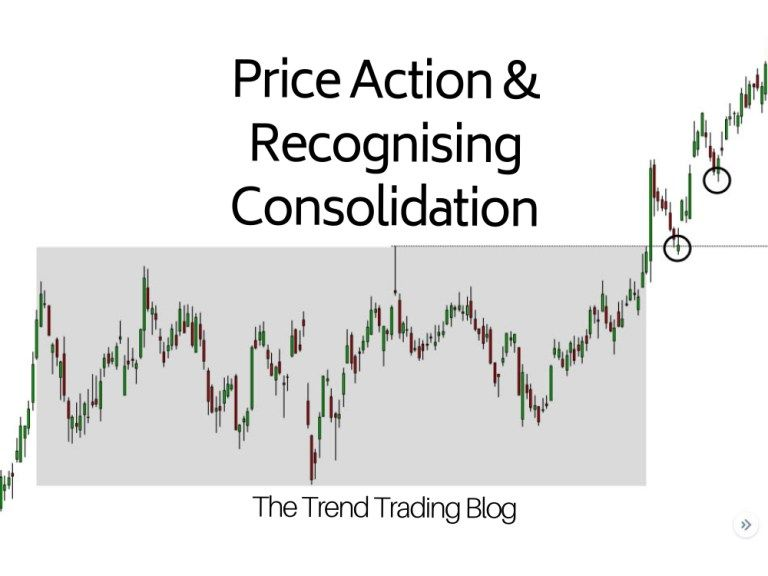Price Action Recognising Consolidation V 2020 G