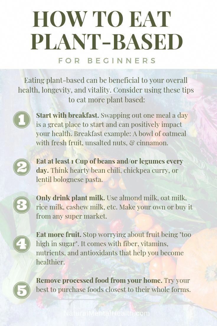 Photo of Wie man pflanzlich für Anfänger isst. Das Essen auf pflanzlicher Basis kann für Sie von Vorteil sein …