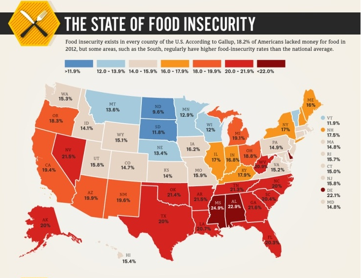 2 Of 4 Hunger In America The State Of Food Insecurity Food