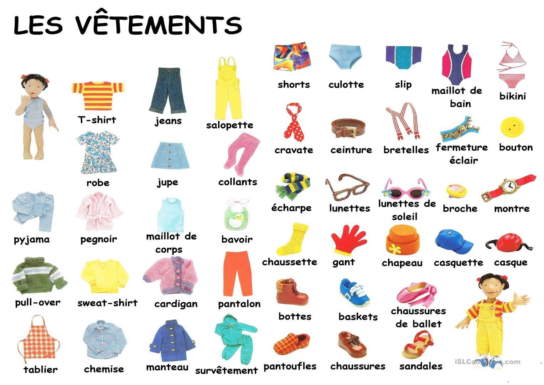 5606795c821ad Résultats de recherche d'images pour « les vetements » | Vêtement ...