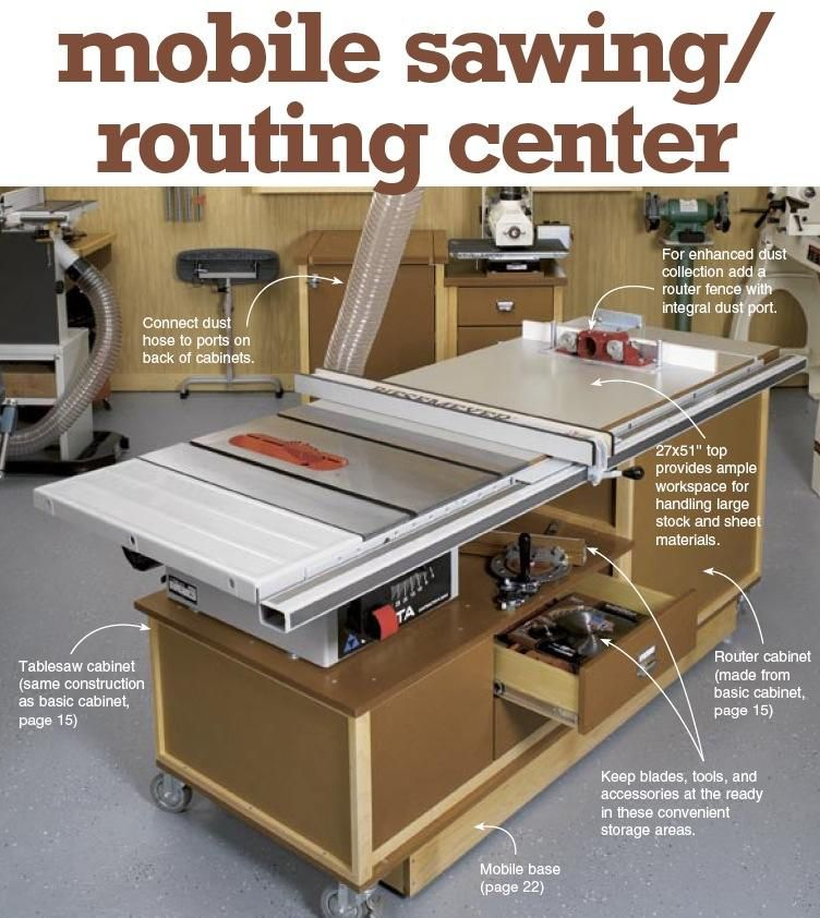 31 dp 00271 mobile sawing and routing center downloadable mobile sawing routing center woodworking plan from wood magazine keyboard keysfo Gallery