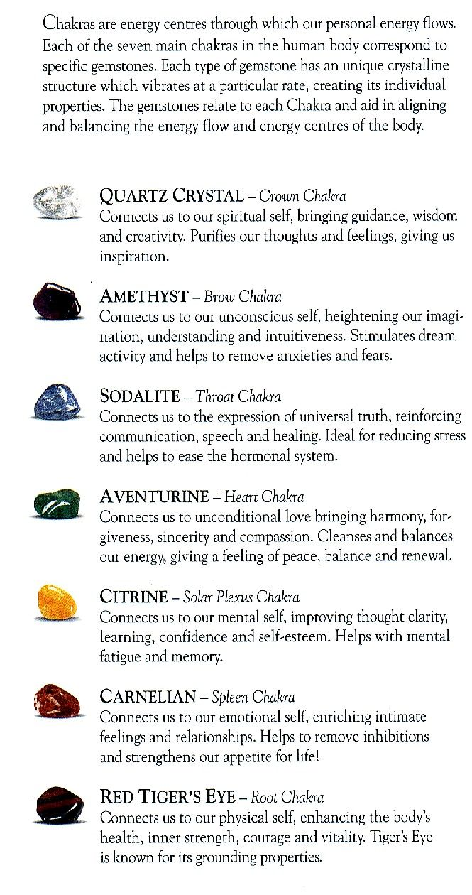 Natural Stones And Their Meaning