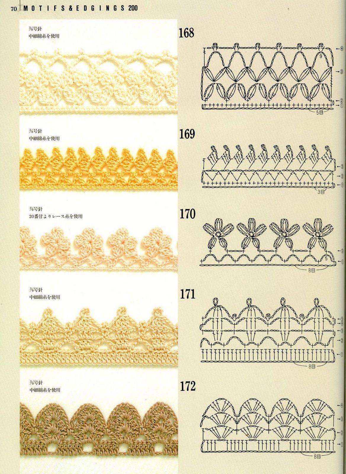 triruki kaima 15   вязание, ажур   Pinterest   Crochet borders ...