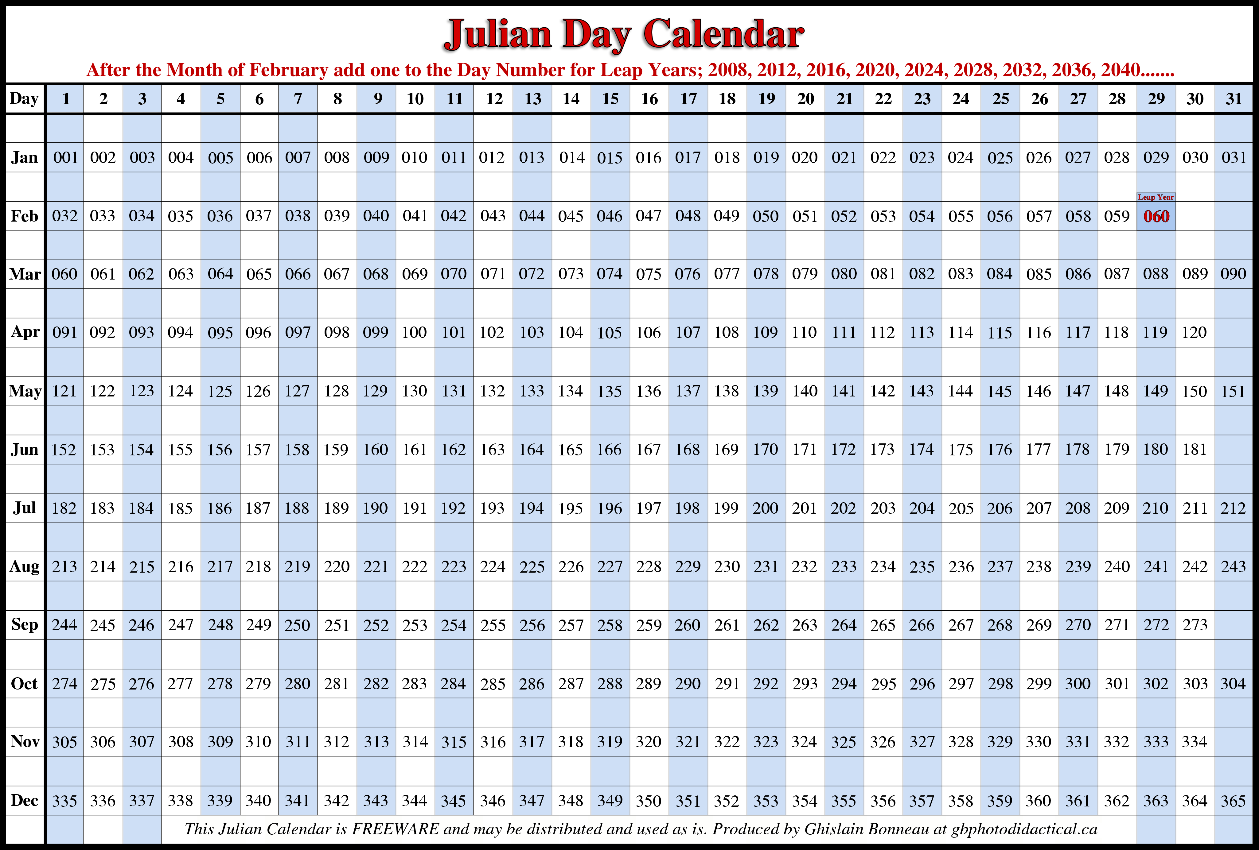 how to read julian calendar