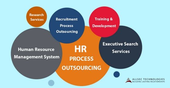 Ease the complete recruitment and human resource management system