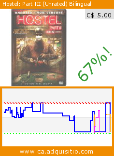 Hostel: Part III (Unrated) Bilingual (DVD). Drop 67%! Current price C$ 5.00, the previous price was C$ 14.99. http://www.ca.adquisitio.com/sony-pictures-home/hostel-part-iii-unrated