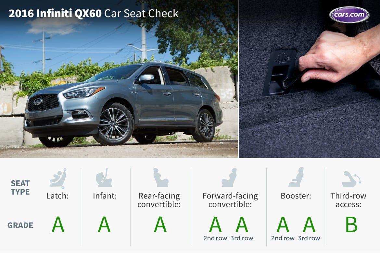 2016 Infiniti Qx60 Car Seat Check You Got A Fast Car I Want A