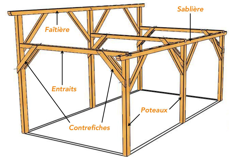 Charpente pour structure à 1 pan - vente en ligne d'abris en bois en kit en 2020 | Ossature bois ...