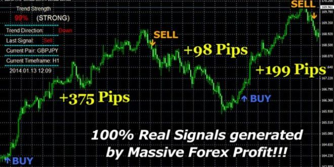 Most Accurate MT4 Arrow Indicator No Repaint Free Download   Forex