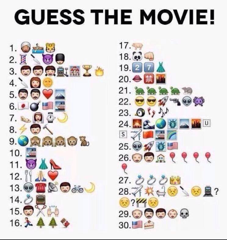 Activity Emoji Quiz Guess The Movie Guess The Emoji