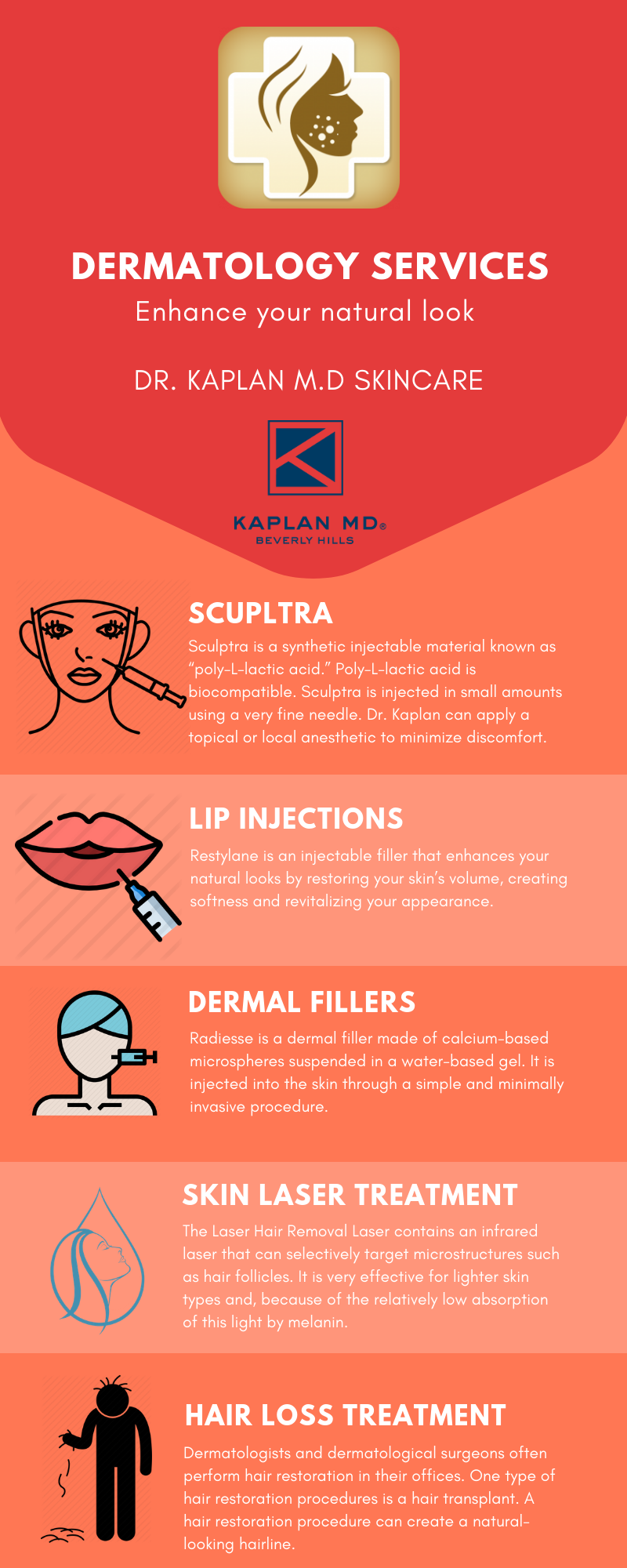 Dr  Kaplan M D is one of the best dermatologists in Los