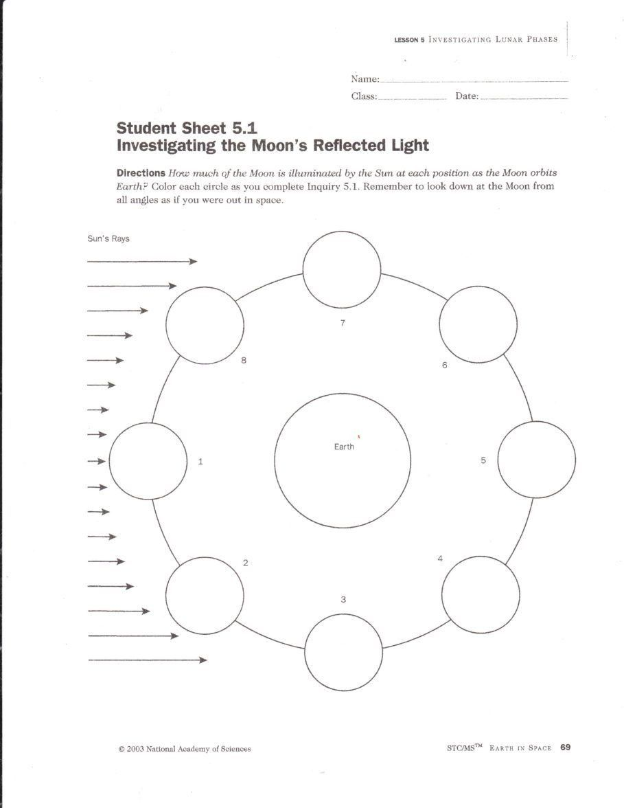 Moon Phases Worksheet 5th Grade In 2020 Math Fact Worksheets 5th Grade Worksheets Moon Phases