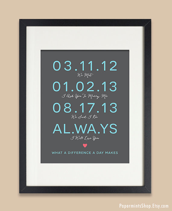 Valentine Gift for Wife, Unique Wedding Anniversary Gift, Important
