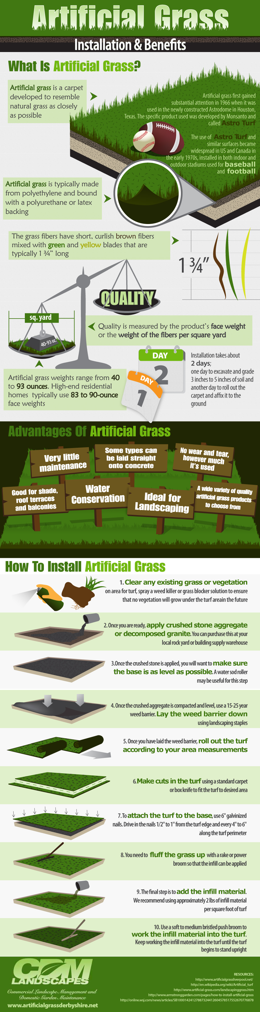 A solid instructional infographic on synthetic turf key differences
