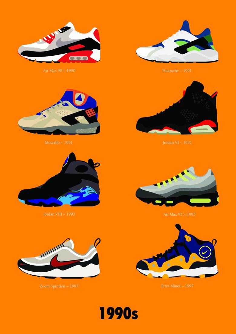 Zapatillas Nike en el tiempo | Calzado nike gratis