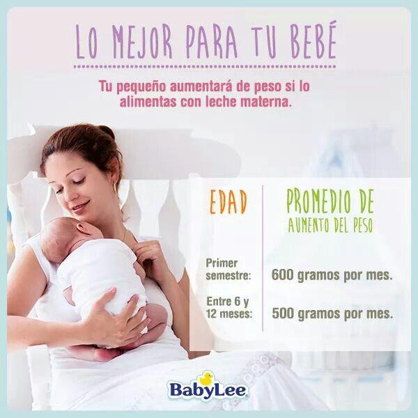 Lo Mejor Para Tu Bebe Alimentacion Bebe Bebe Cuidados De Bebes