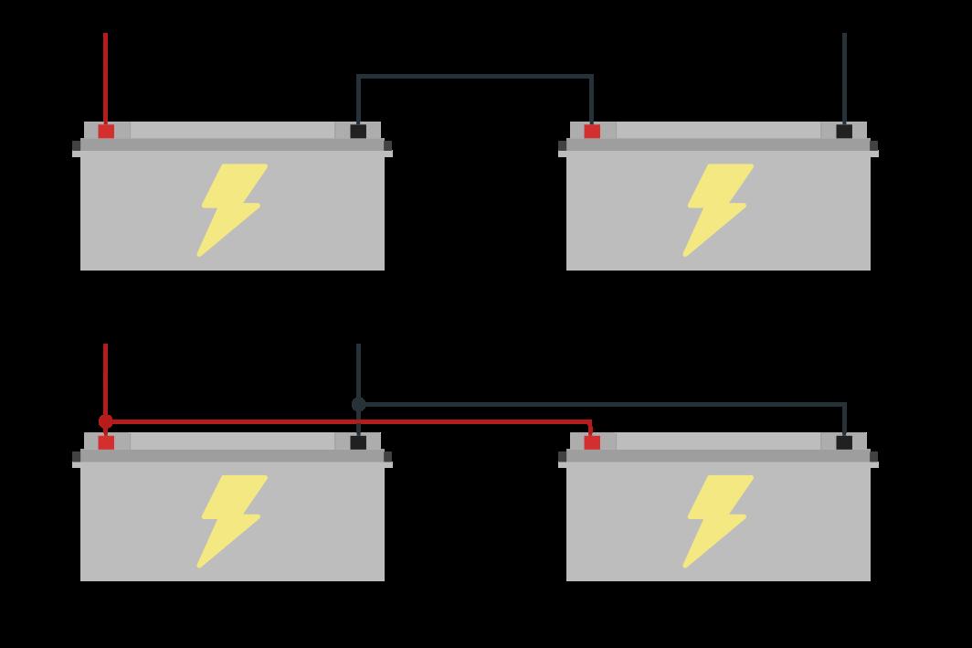 Batterie - Parallel- und Reihenschaltung | Vw Bus | Pinterest ...