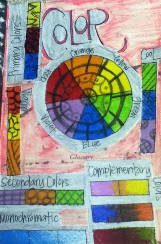 Journal Page Entry Color Wheel EK