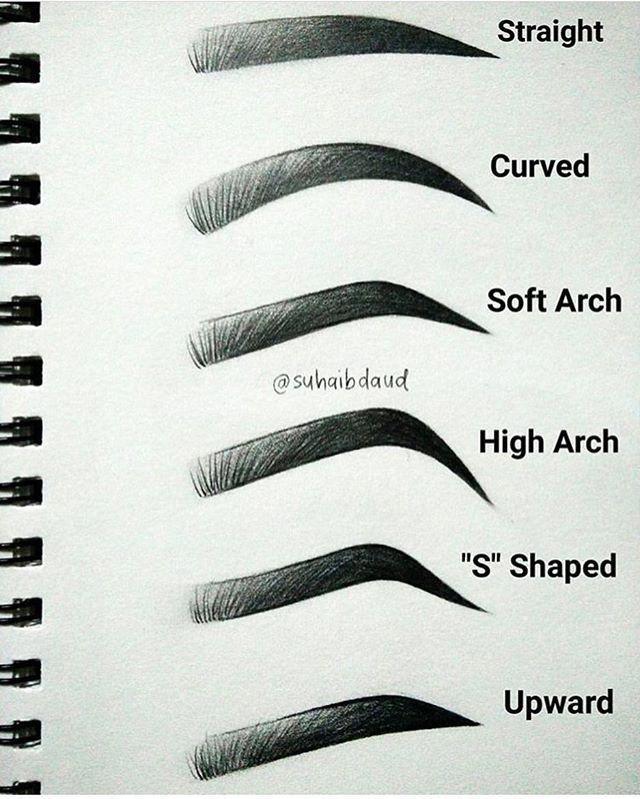 Best Eyebrows Near Me : eyebrows, Eyebrow, Waxing, Places, Correct, Eyebrows, Threading, Deals, 20190213, Makeup,, Beautiful