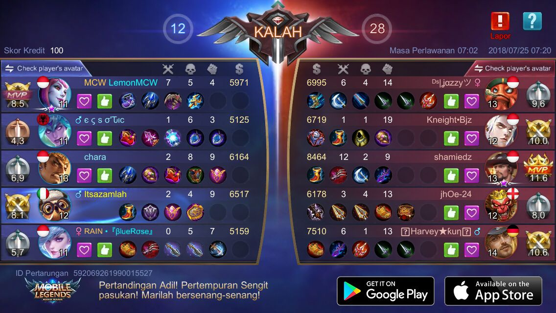 Pin By Azam Ali Rahman On Issue Mobile Legends Avatar