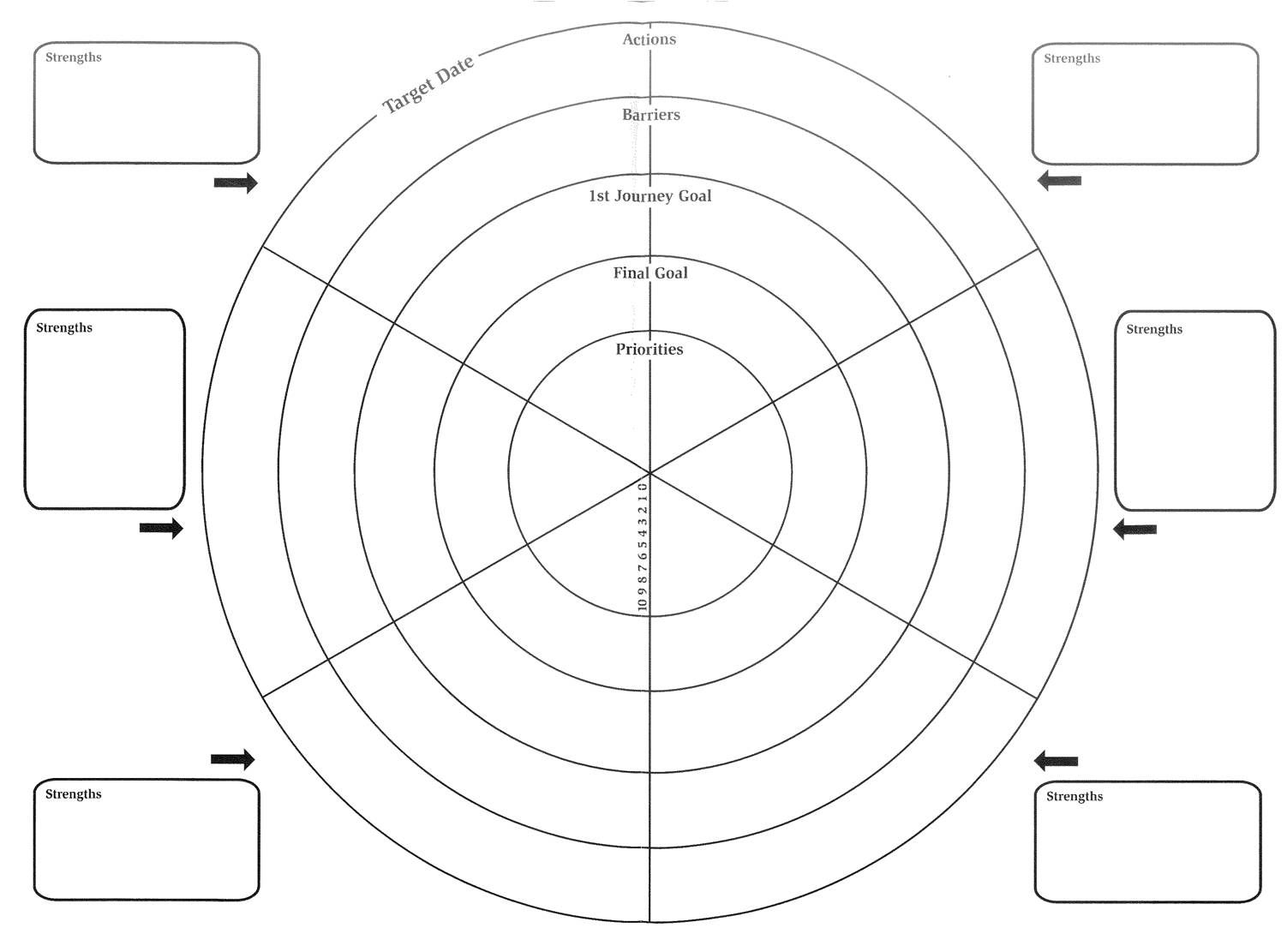 Pioneer Developing High Potential The Wheel Of Life Template Intended For Wheel Of Life Template Blank Best Wheel Of Life Best Templates Business Template