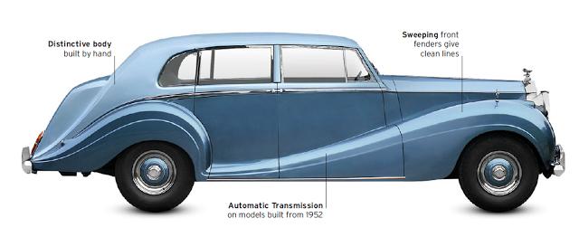 1946 Rolls Royce Silver Wraith Rolls Royce Silver Wraith Rolls Royce Classic Cars British