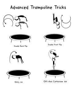 Advanced Trampoline Tricks Are You Skilled Enough Best Trampoline Trampoline Gymnastics Trampoline