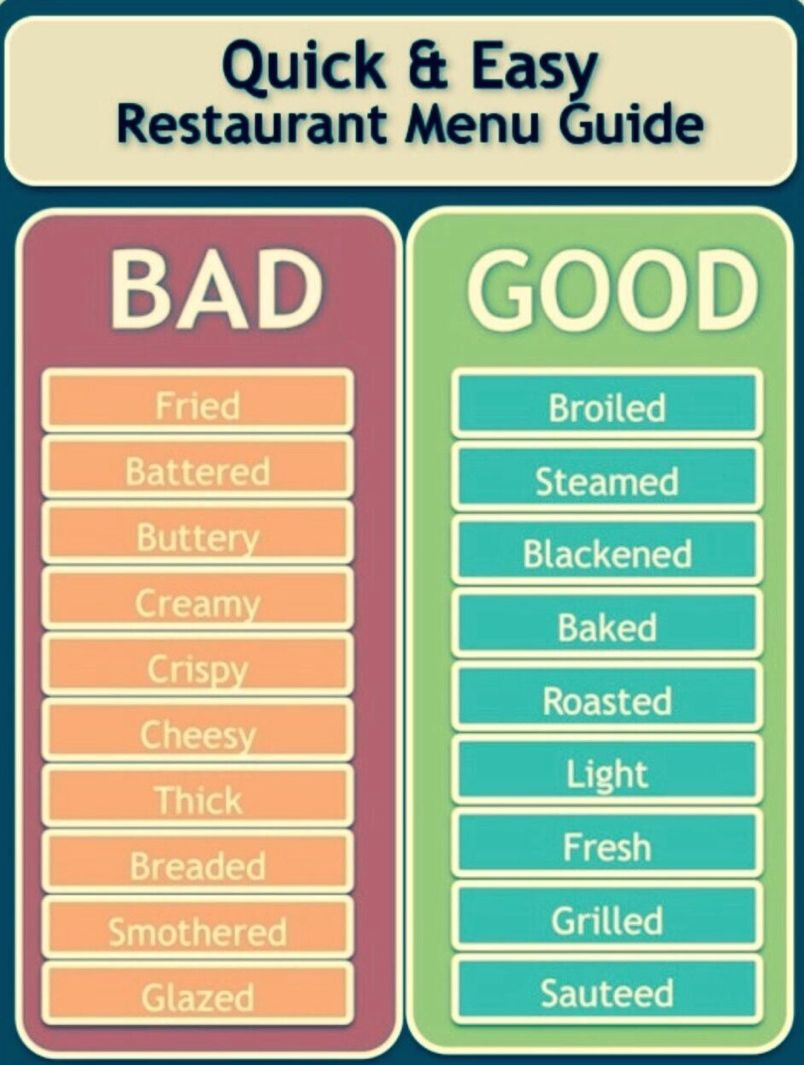 Make good decisions while eating out this chart will help living i wanted to show you how i have already lost 24 pounds from a new natural weight loss product and want others to benefit aswell nvjuhfo Image collections
