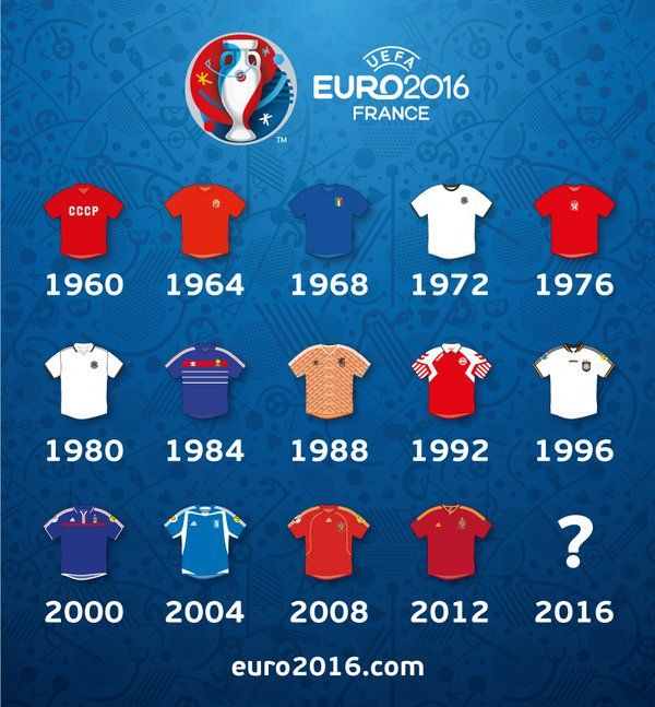 Euros start date