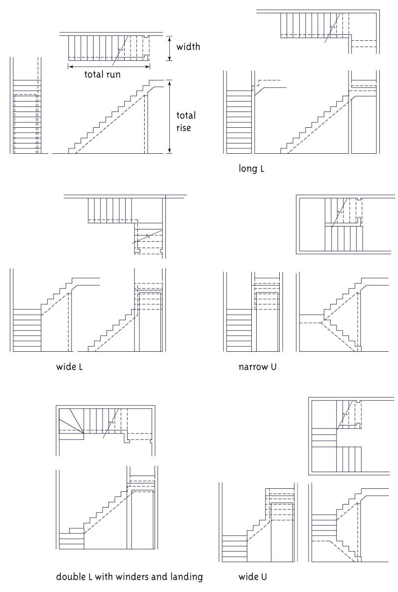 Stairs types of stair designs arch details walls doors for Types of architecture design