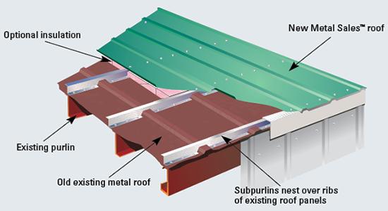 Metal Shingles Vs Asphalt Shingles Steel Shingle Roof Fibreglass Roof Metal Roof Panels Roof Panels