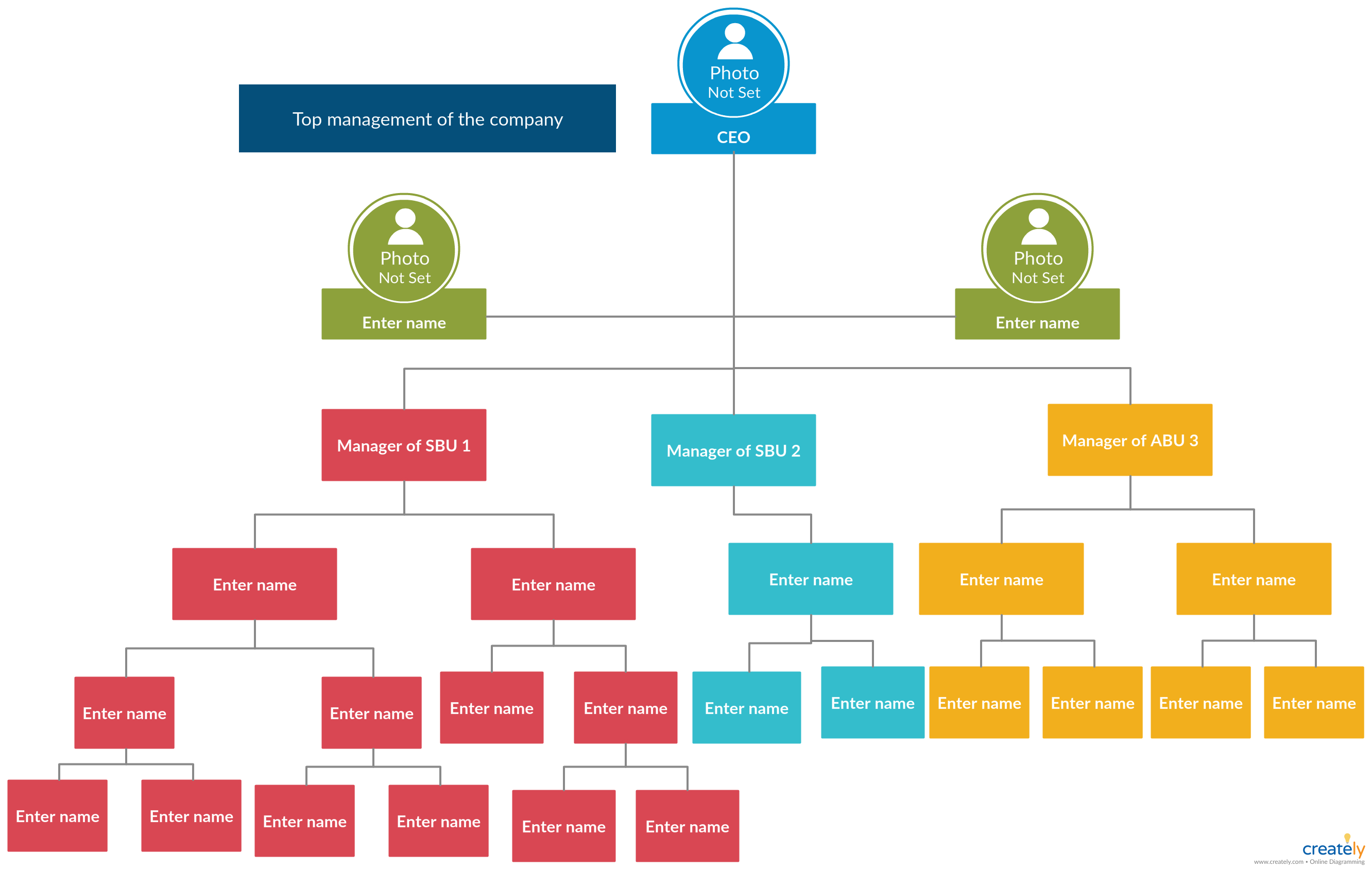 Organigram Shows The Structure Of An Organization And The Relationships And Relative Ranks Of Its Parts And Positions J Organization Chart Organigram Org Chart