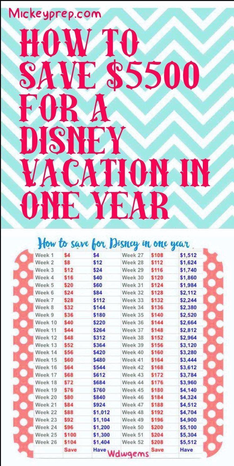 how to plan disney world honeymoon