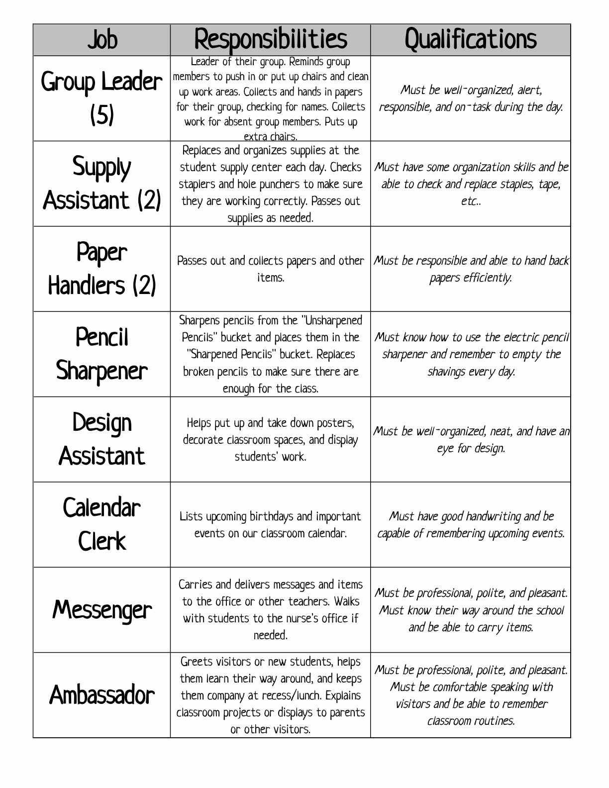 Classroom Jobs Application Freebie Here is a two page classroom