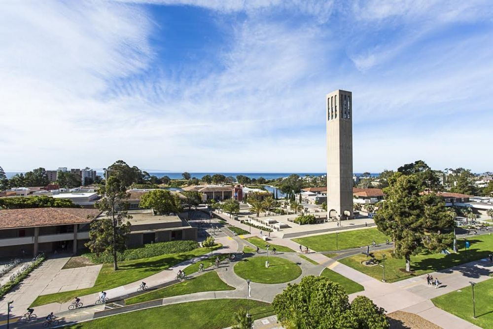 Top Ten Again The Ucsb Current Uc Santa Barbara University Of California Santa Barbara